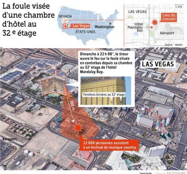 Las Vegas Attentat Video